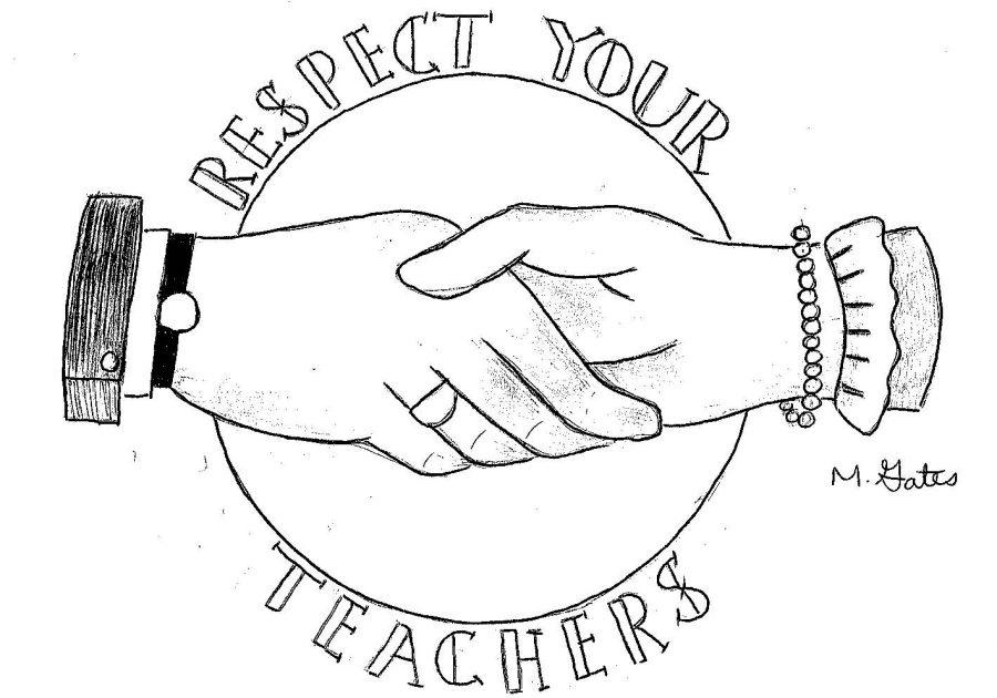 Respect Your Teachers