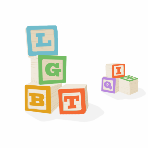 How Many Letters do We Really Need in the LGBT Acronym?