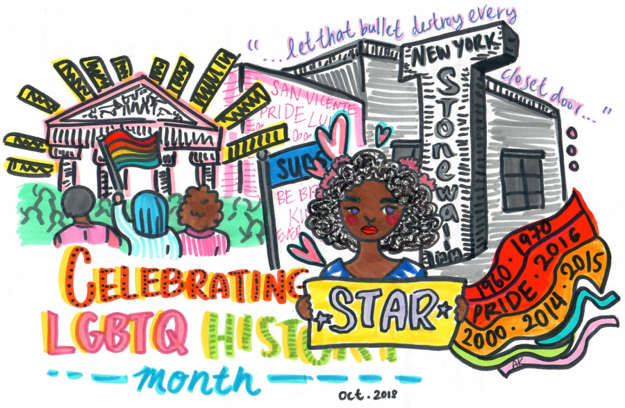 Celebrating LGBTQ History Month