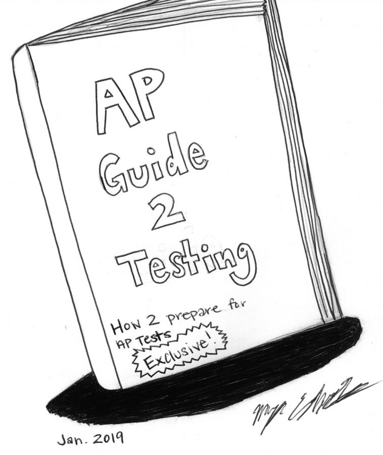 How+to+Prepare+for+AP+Exams