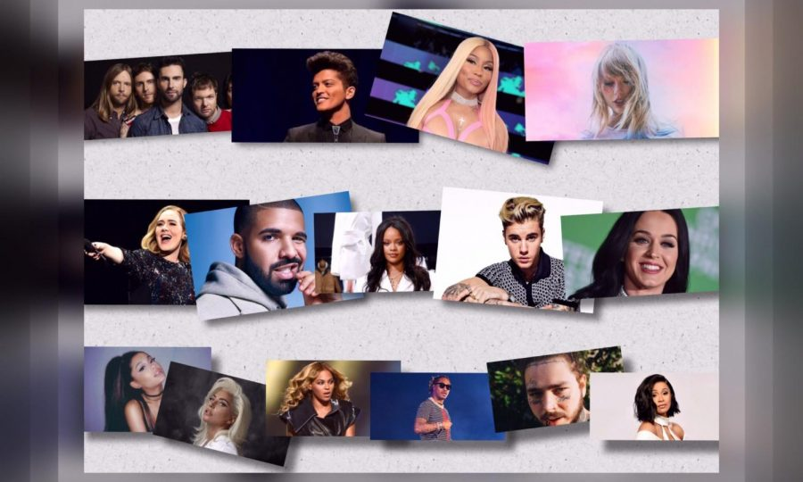 The Decade's Biggest Artists