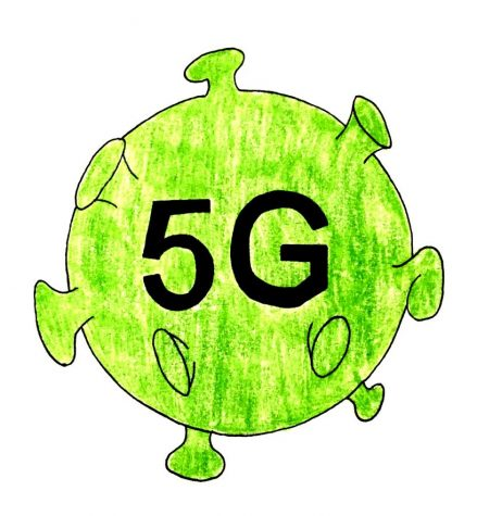 Controversy between 5-G networks and COVID-19