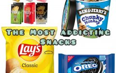 The Reason Why Your Favorite Snack Are Addicting